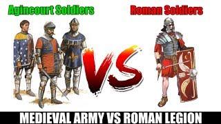 Late Medieval Army VS Roman Imperial Army