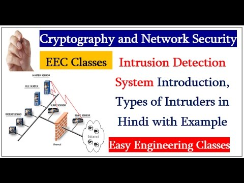 Intrusion Detection System Introduction, Types of Intruders in Hindi with Example