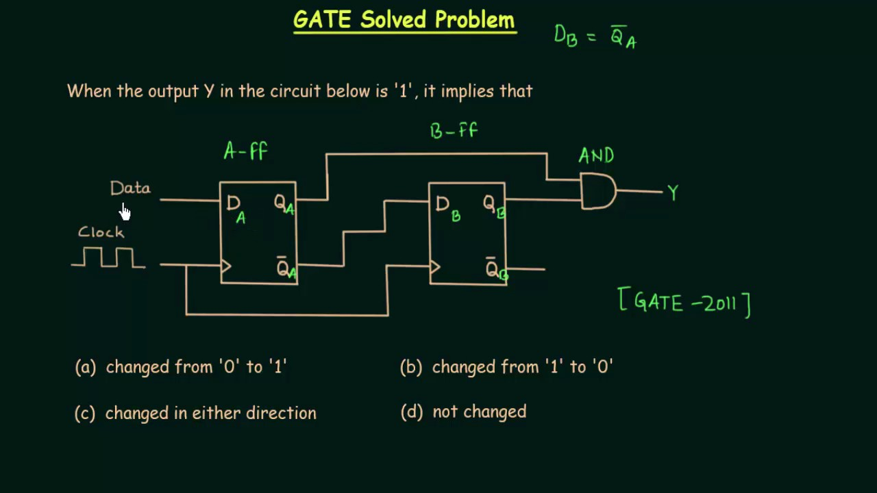 gate solved problems (2011) | sequential circuits | digital electronics