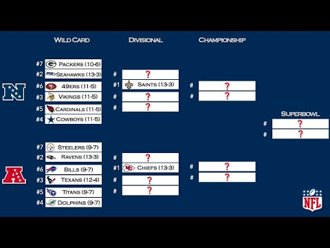 Playoffs 2021