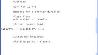 Different Types of Performance Testing