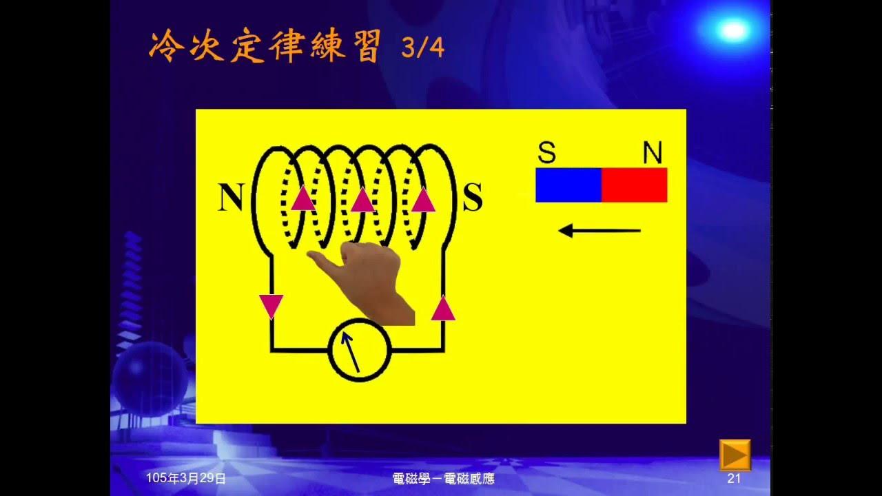 104學年國三理化_磁與電磁學33:冷次定律練習;簡易判別法 - YouTube