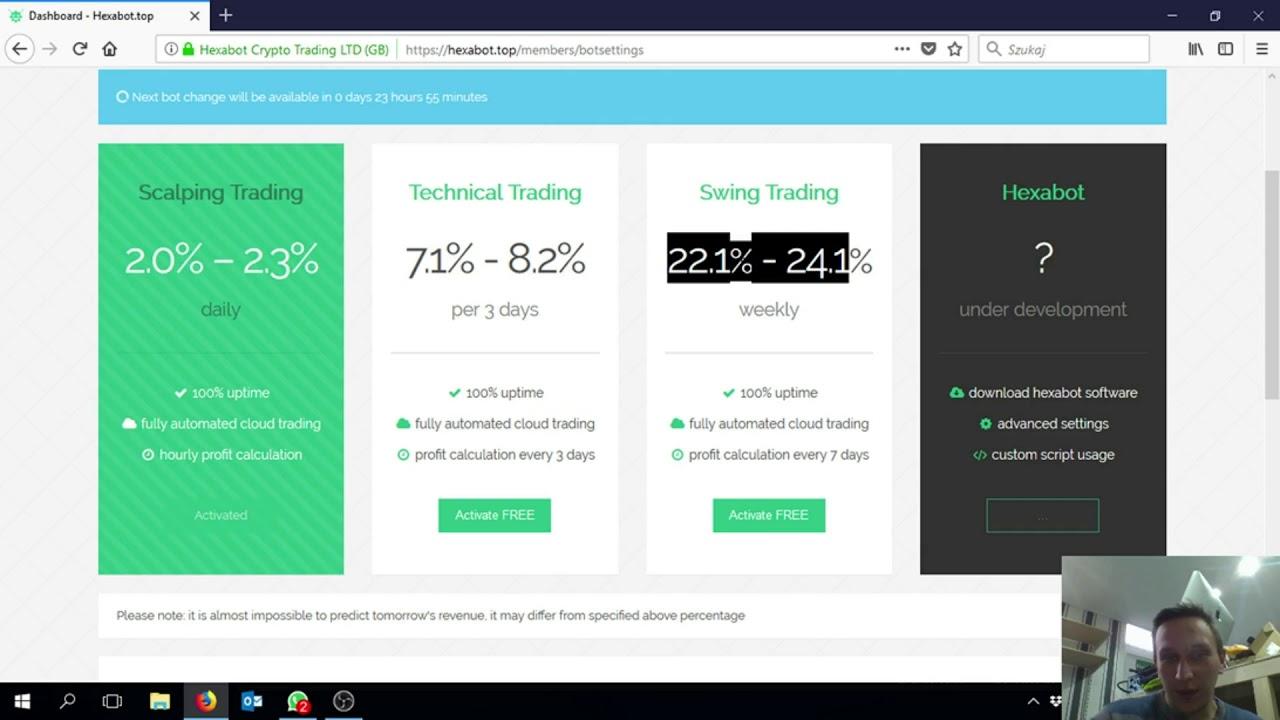 Inwestycje Angel Crypto - ucz się i zarabiaj pieniądze