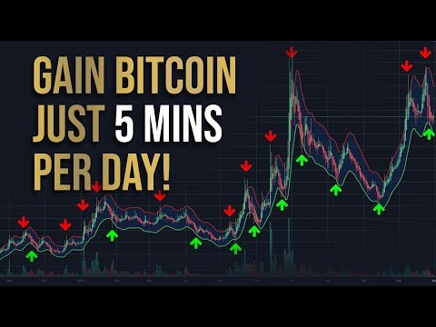 ultimate-bitcoin-trading-strategy-for-huge-consistent-gains