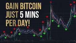 Ultimate BITCOIN Trading Strategy for HUGE consistent GAINS