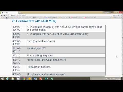 70 centimeters 420 to 450 mhz amateur radio band plan