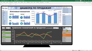 Простой дашборд в Эксель - Автоматизация отчетности бизнеса
