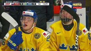 U20 Чемпионат мира Россия - Швеция