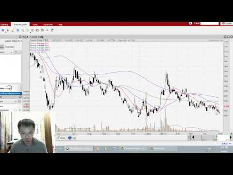 May 6 2013 Singapore stocks, regional markets and more with Jonathan Tan