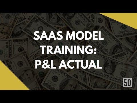 SaaS Model | P&L Actual | 50Folds