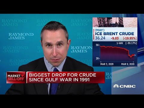 saudi-government-will-collapse-if-oil-war-continues:-analyst