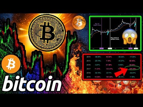 BITCOIN: This Has NEVER Happened Before!! SUPER BULLISH Or $BTC DUMP Imminent?!