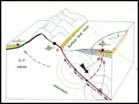 Prof. Gazzetas Soil Dynamics and Seismic Geotechnical Engineering part 1