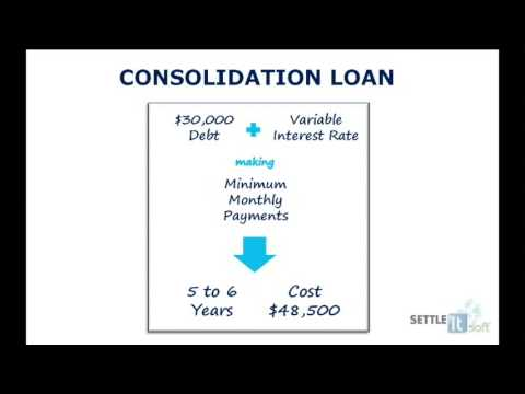 Six Degrees of Debt Relief - Consolidated Loan