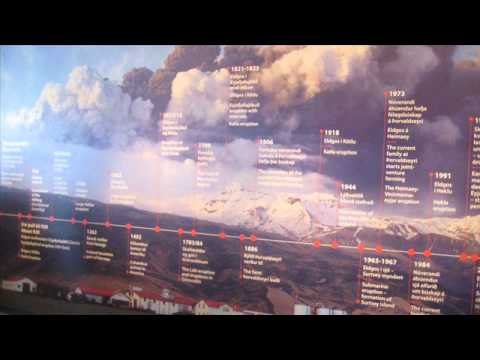 Eyjafjallajökull Eruption Exhibition
