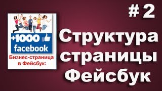 Facebook для бизнеса. Урок 2 - Структура Фейсбук страницы (ВИДЕО)