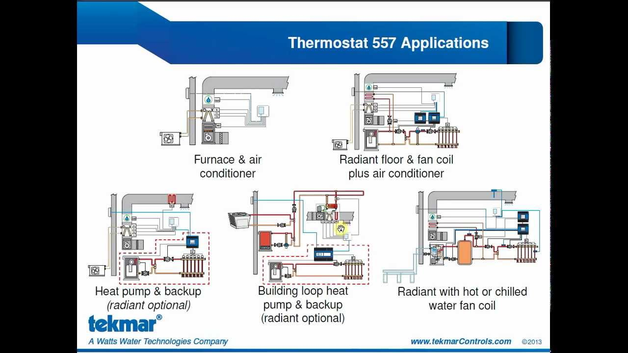 is the tekmarnet thermostat 557 right for your application  [ 1280 x 720 Pixel ]