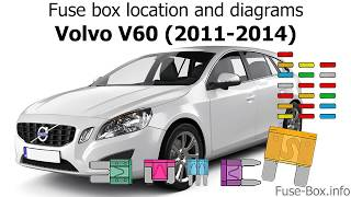 fuse box location and diagrams: volvo s60 (2011-2014) - youtube  youtube