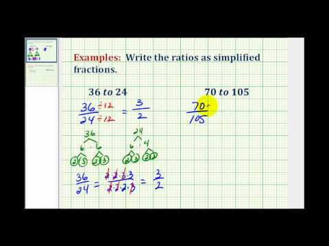 simplest form 24/36  Examples: write a ratio as a simplified fraction by ...