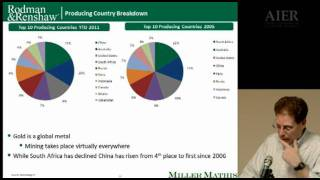 3. Robert Miller: Bullion and Beyond: A World of Choices for Gold Investors [AIER Lecture]