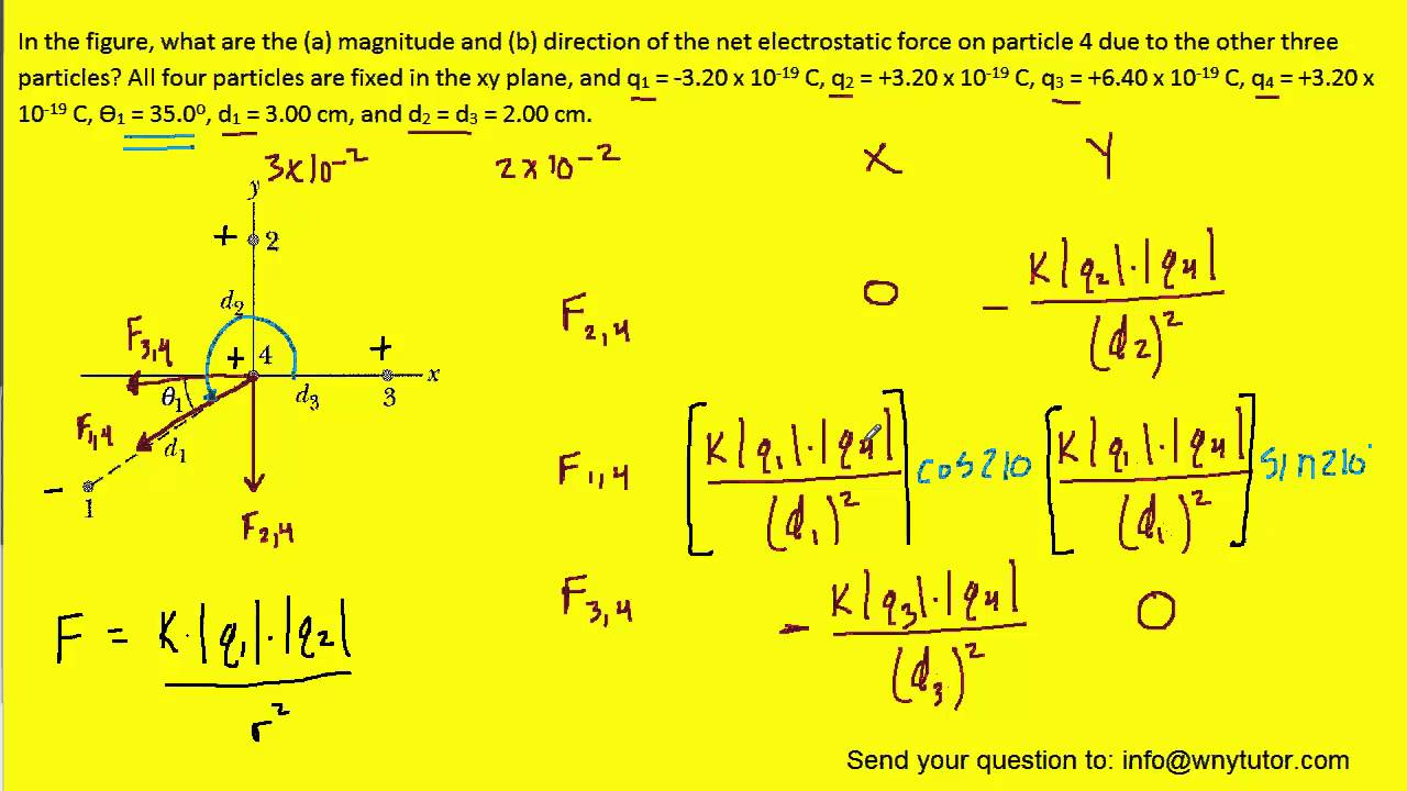 In the figure what are the a magnitude and b direction - YouTube