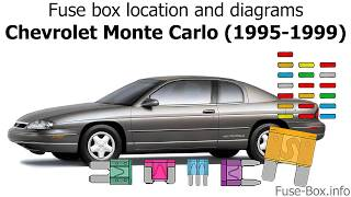 Fuse box location and diagrams: Chevrolet Monte Carlo (1995-1999) - YouTube | 1998 Monte Carlo Engine Diagram |  | YouTube