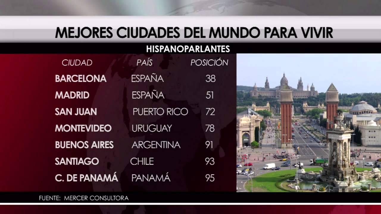 Informe Revela El Listado De Las Mejores Ciudades Para Vivir Como