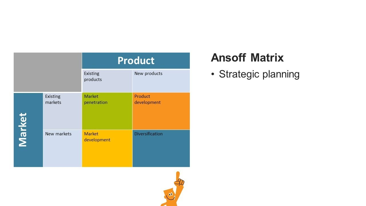 easyjet igor ansoff matrix Competitive profile matrix of pilgrim's pride corporation 2007 join  the ansoff matrix was developed and named after russian american h igor ansoff and first.