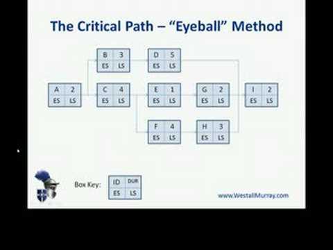 PMP Exam - Critical Path Part 1 - YouTube - critical path project management