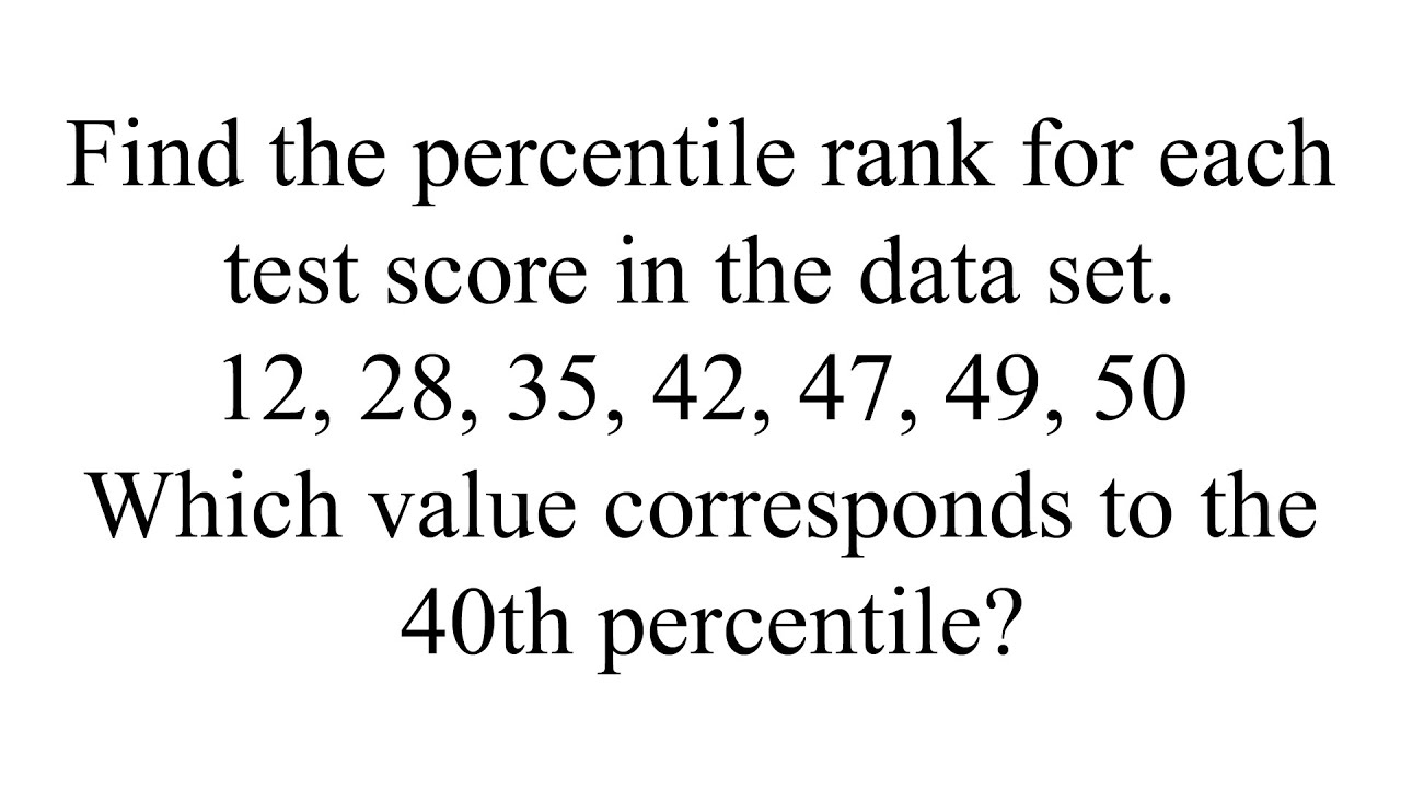 Find the percentile rank for the scores in the data set.