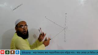 আলোর প্রতিফলন(Reflection Of Light)। প্রাথমিক ধারনা ও মৌলিক তথ্যাবলী।Mahadi Academy Live