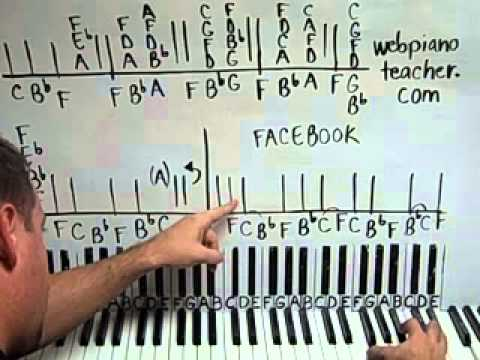 How To Play Sleigh Ride Piano Lesson Shawn Cheek Tutorial Youtube