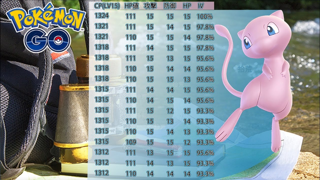 【Pokémon Go】捕捉夢幻 IV 對照表 清晰4K重製版 - YouTube
