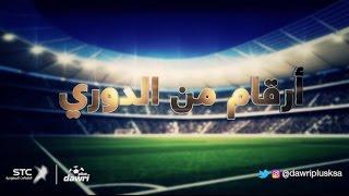 ارقام من دوري جميل تفوق ل السومه و كهربا و وليد عبدالله افضل حارس