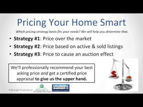 Buy estate listing presentation real