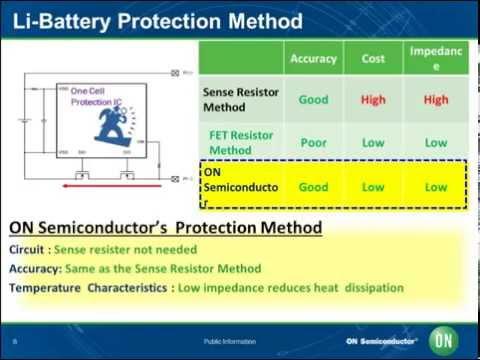Next Generation Li Ion Battery Management Solutions
