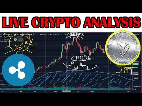 Tron ($TRX), Ripple ($XRP), Bitcoin ($BTC) Live cryptocurrency technical analysis & price prediction