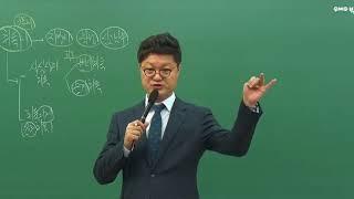 Gambar cover [박문각 공인중개사] 부동산 세법 정석진 18년 대비 기초입문강의 9