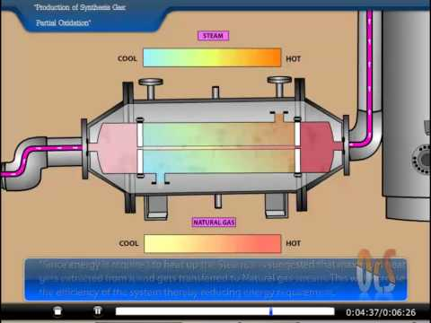 Design of Shell and Tube Heat Exchanger, animation by OcS (www.octavesim.com)