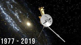 Güneş Sisteminin Dışına Fırlattığımız 'Voyager 1' Neler Gördü? 1977-2019