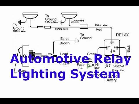 car (automotive) lighting system explained - youtube  youtube