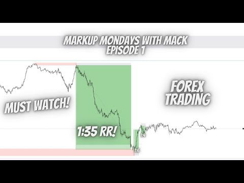 Markup Monday's With Mack – FOREX TECHNICAL ANALYSIS Ep.1