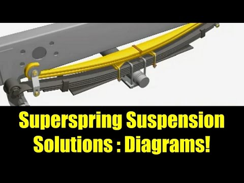 SuperSprings Suspension Solutions - Progressive Helper Springs - SDTrucksprings.com