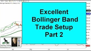 Swing Trading Stock Market- Great Setup with Bollinger Bands Part 2