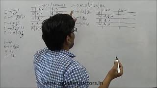 first and follow solved examples part 1   syntax analysis ll 1 parsing table   68
