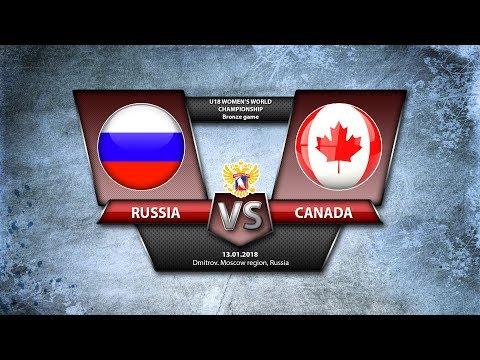 WW U18. BMG Russia - Canada