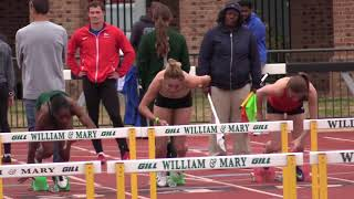 2019 W&M Track & Field - Colonial Relays Highlights