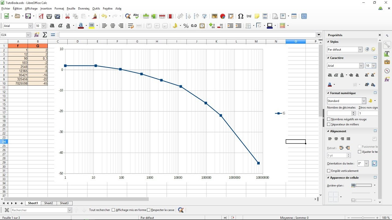 Bode Plot - Libreoffice Tutorial