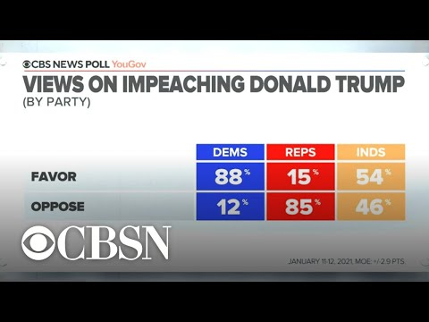 CBS News Poll: Majority of Americans …