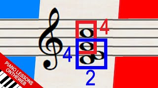This is the Fastest Method to Reading Sheet Music